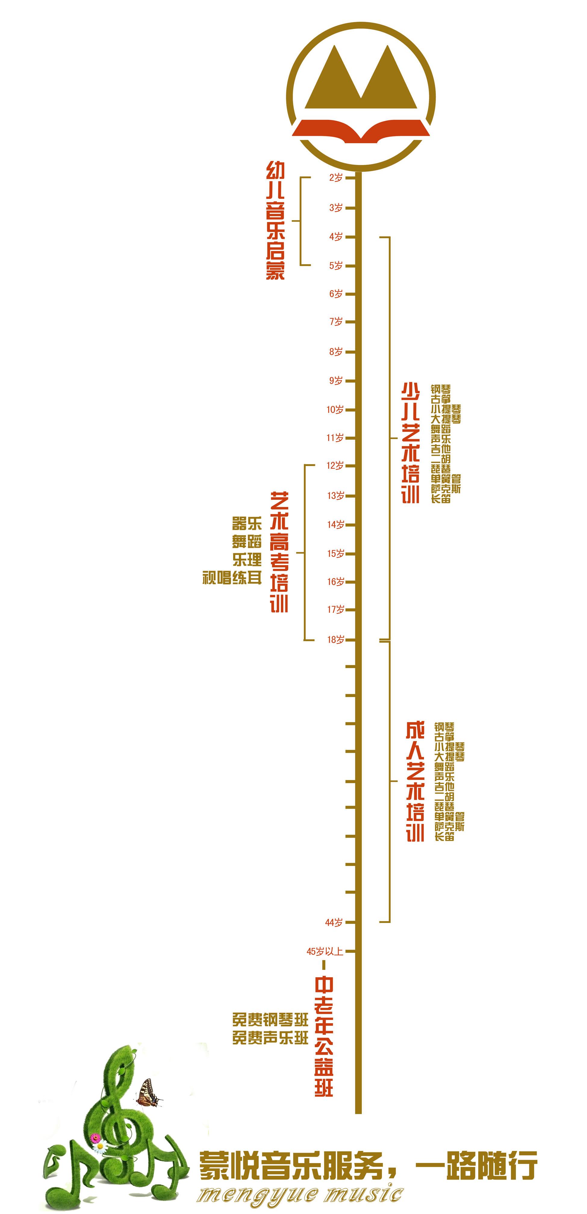 古筝五重奏曲谱