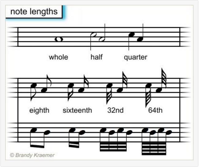 试着玩另一个简单的歌曲 - 铃儿响叮当.
